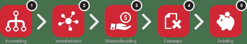 Stappenplan_1